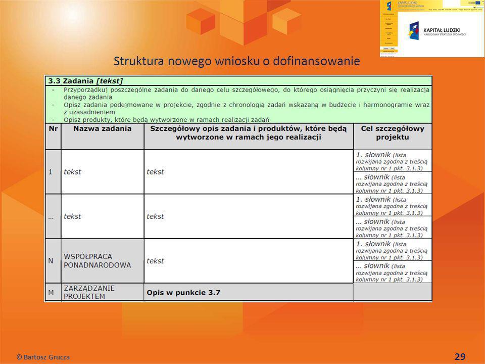 29 Struktura nowego wniosku o dofinansowanie © Bartosz Grucza
