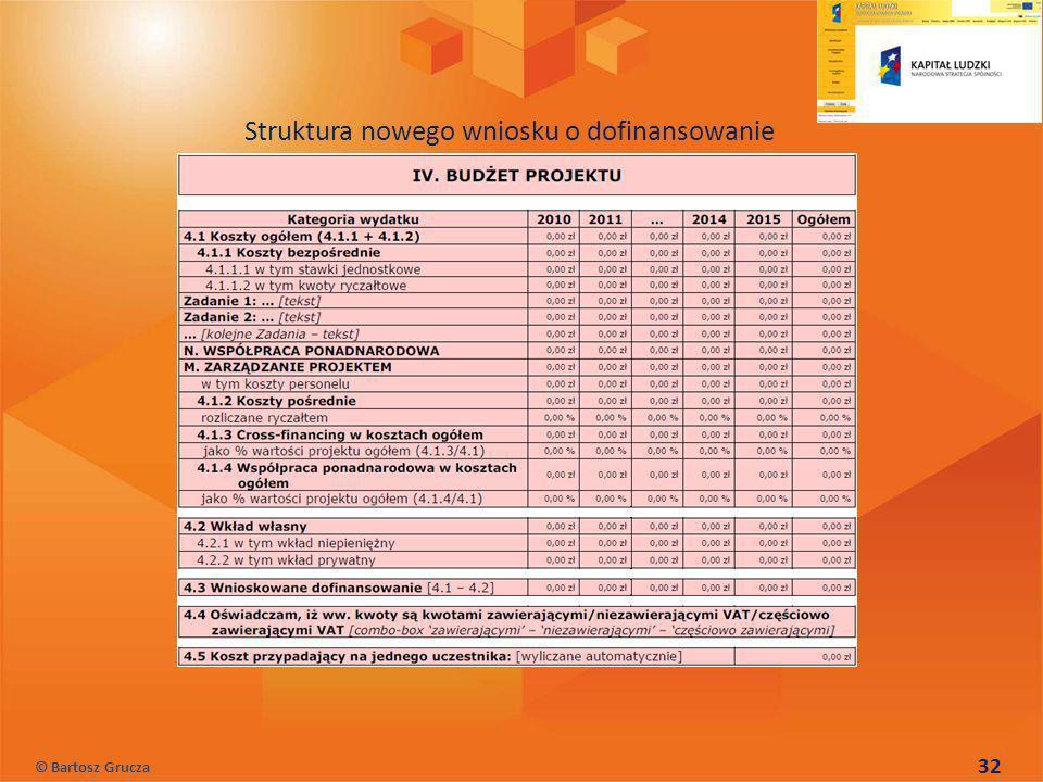 32 Struktura nowego wniosku o dofinansowanie © Bartosz Grucza