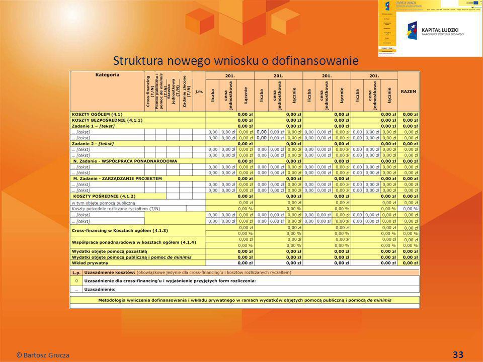 33 Struktura nowego wniosku o dofinansowanie © Bartosz Grucza
