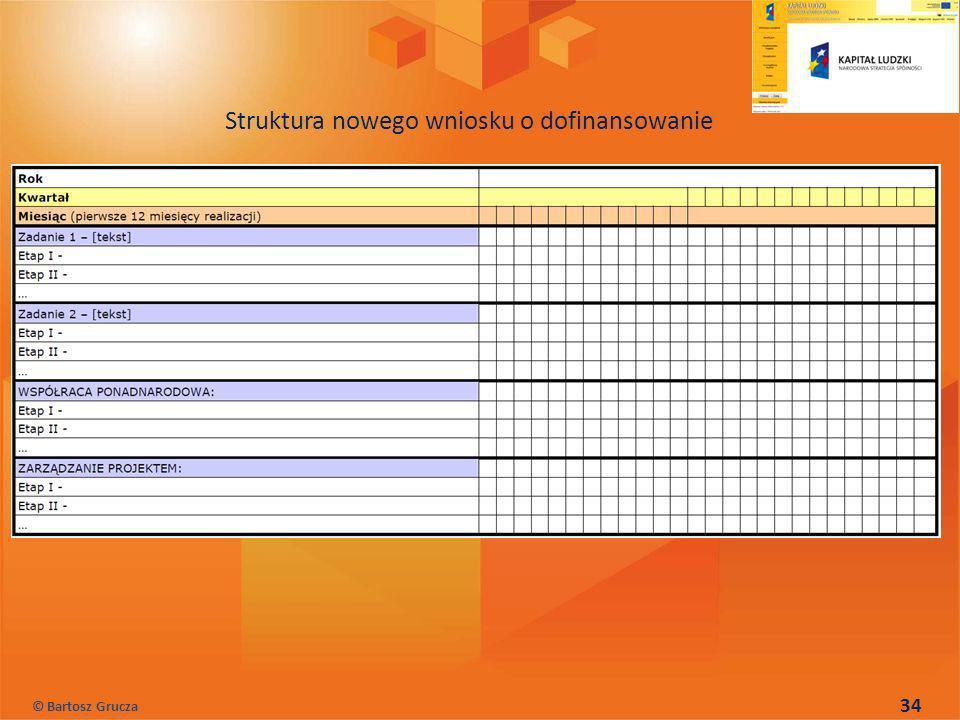 34 Struktura nowego wniosku o dofinansowanie © Bartosz Grucza