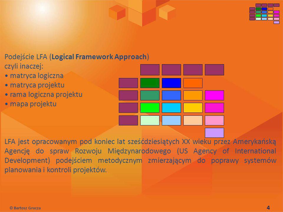 Podejście LFA (Logical Framework Approach) czyli inaczej: matryca logiczna matryca projektu rama logiczna projektu mapa projektu LFA jest opracowanym