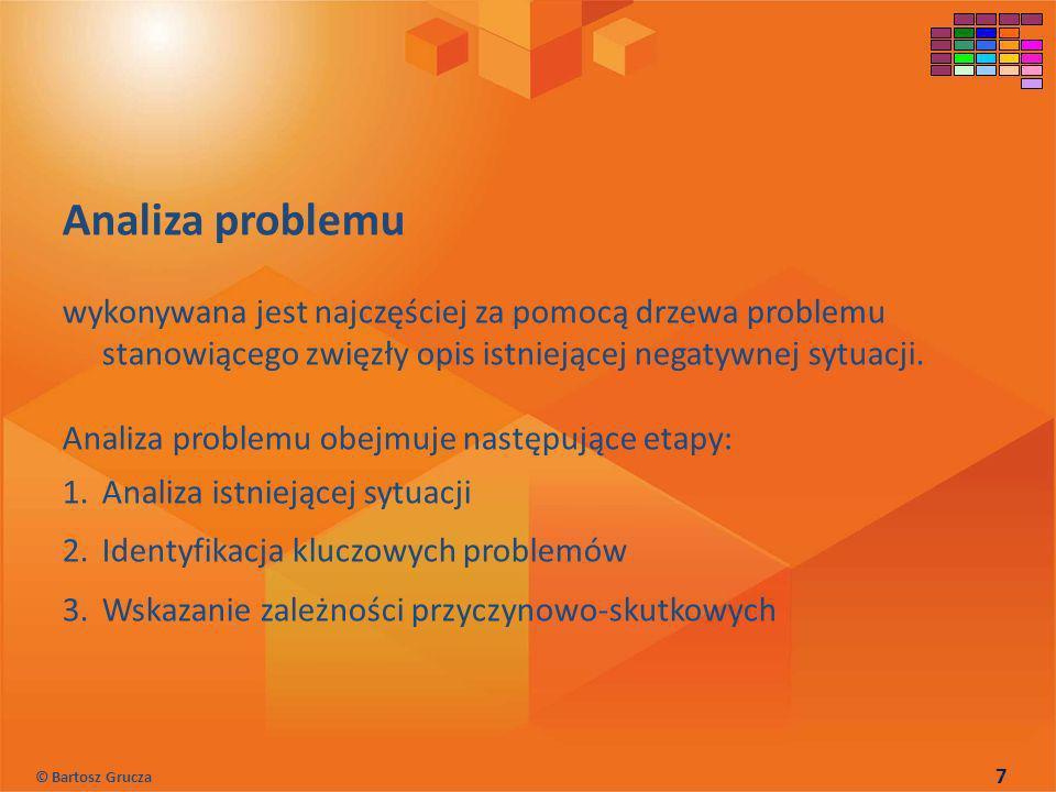 Analiza problemu wykonywana jest najczęściej za pomocą drzewa problemu stanowiącego zwięzły opis istniejącej negatywnej sytuacji. Analiza problemu obe