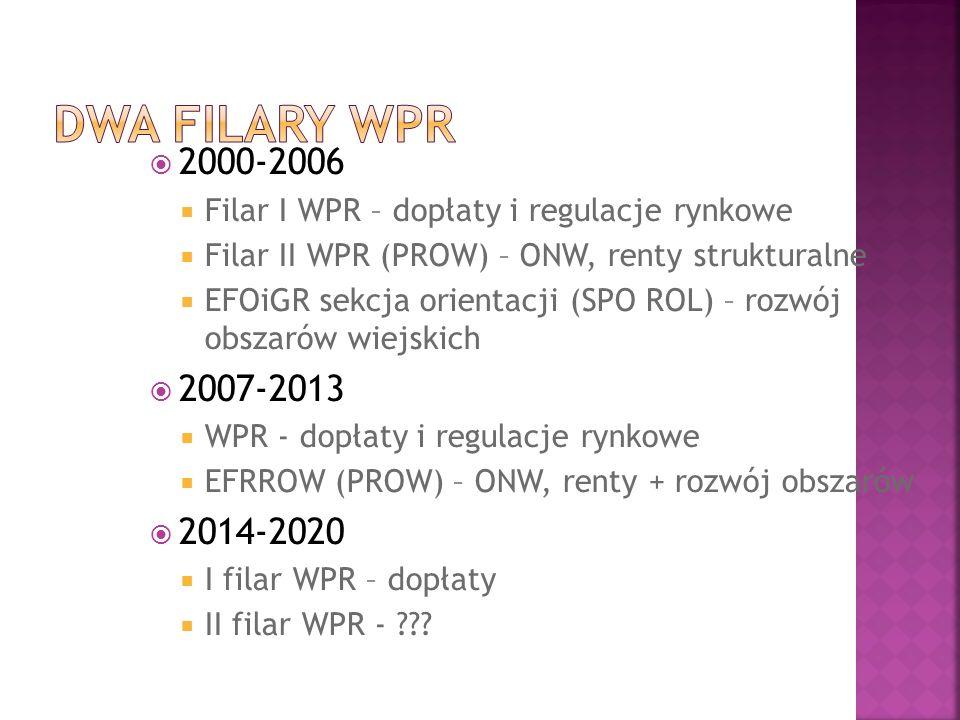 2000-2006 Filar I WPR – dopłaty i regulacje rynkowe Filar II WPR (PROW) – ONW, renty strukturalne EFOiGR sekcja orientacji (SPO ROL) – rozwój obszarów wiejskich 2007-2013 WPR - dopłaty i regulacje rynkowe EFRROW (PROW) – ONW, renty + rozwój obszarów 2014-2020 I filar WPR – dopłaty II filar WPR - ???