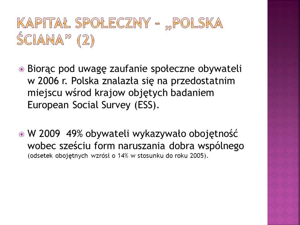 Biorąc pod uwagę zaufanie społeczne obywateli w 2006 r.