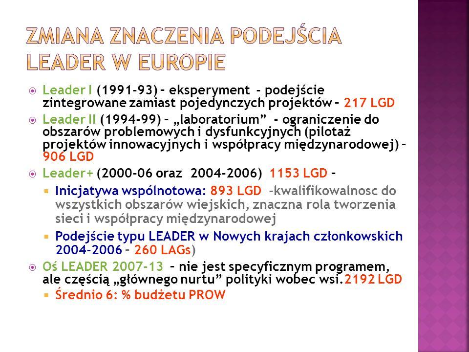 Leader I (1991-93) – eksperyment - podejście zintegrowane zamiast pojedynczych projektów – 217 LGD Leader II (1994-99) – laboratorium - ograniczenie do obszarów problemowych i dysfunkcyjnych (pilotaż projektów innowacyjnych i współpracy międzynarodowej) – 906 LGD Leader+ (2000-06 oraz 2004-2006) 1153 LGD – Inicjatywa wspólnotowa: 893 LGD -kwalifikowalnosc do wszystkich obszarów wiejskich, znaczna rola tworzenia sieci i współpracy międzynarodowej Podejście typu LEADER w Nowych krajach członkowskich 2004-2006 – 260 LAGs) Oś LEADER 2007-13 – nie jest specyficznym programem, ale częścią głównego nurtu polityki wobec wsi.2192 LGD Średnio 6: % budżetu PROW