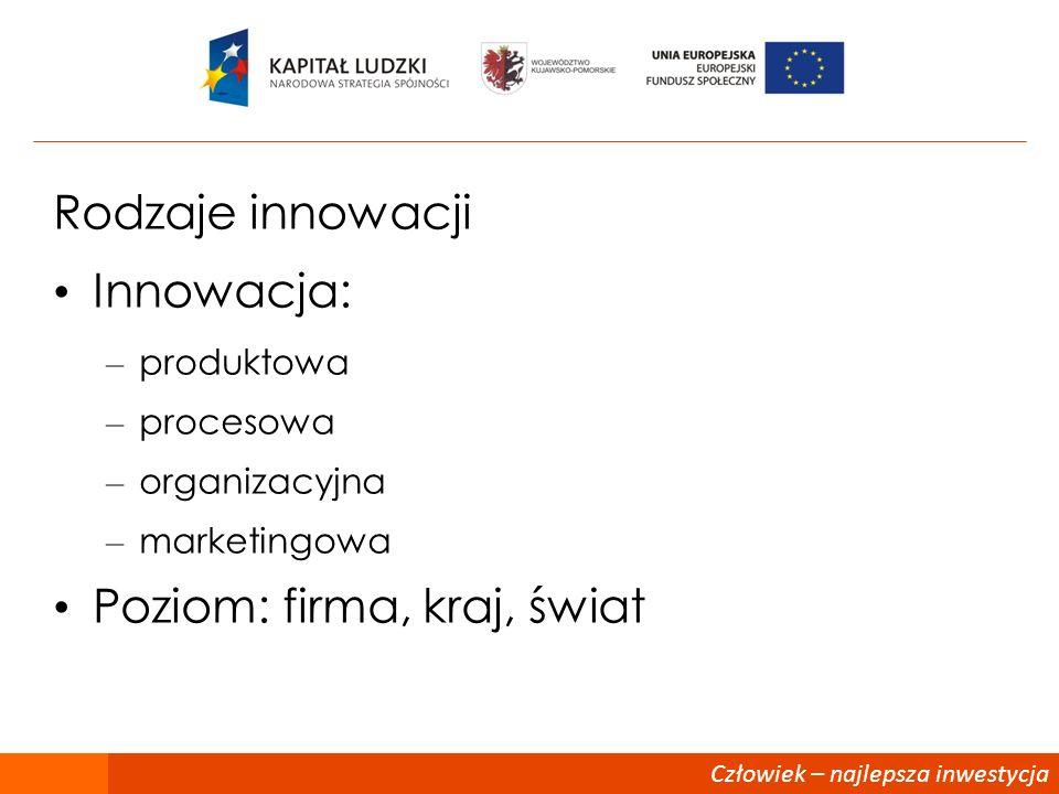 Człowiek – najlepsza inwestycja Rodzaje innowacji Innowacja: – produktowa – procesowa – organizacyjna – marketingowa Poziom: firma, kraj, świat