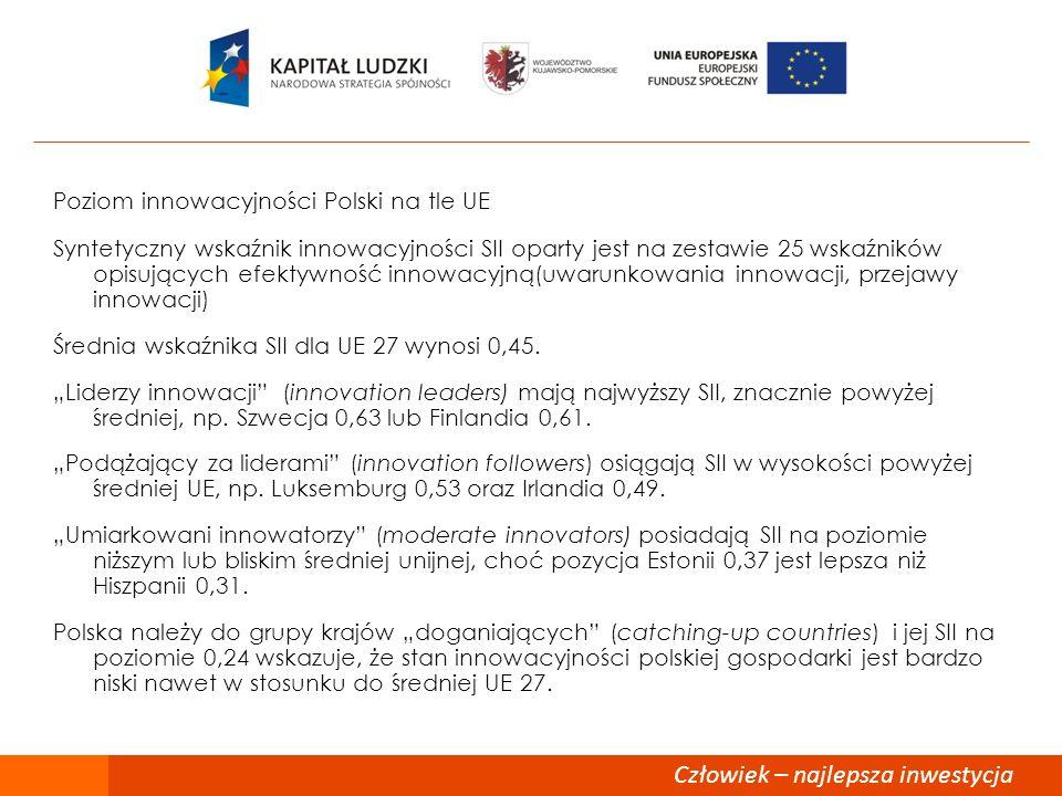 Człowiek – najlepsza inwestycja Poziom innowacyjności Polski na tle UE Syntetyczny wskaźnik innowacyjności SII oparty jest na zestawie 25 wskaźników o