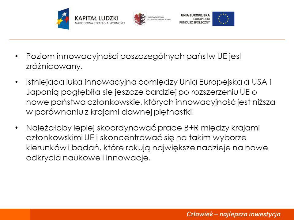 Człowiek – najlepsza inwestycja Poziom innowacyjności poszczególnych państw UE jest zróżnicowany. Istniejąca luka innowacyjna pomiędzy Unią Europejską