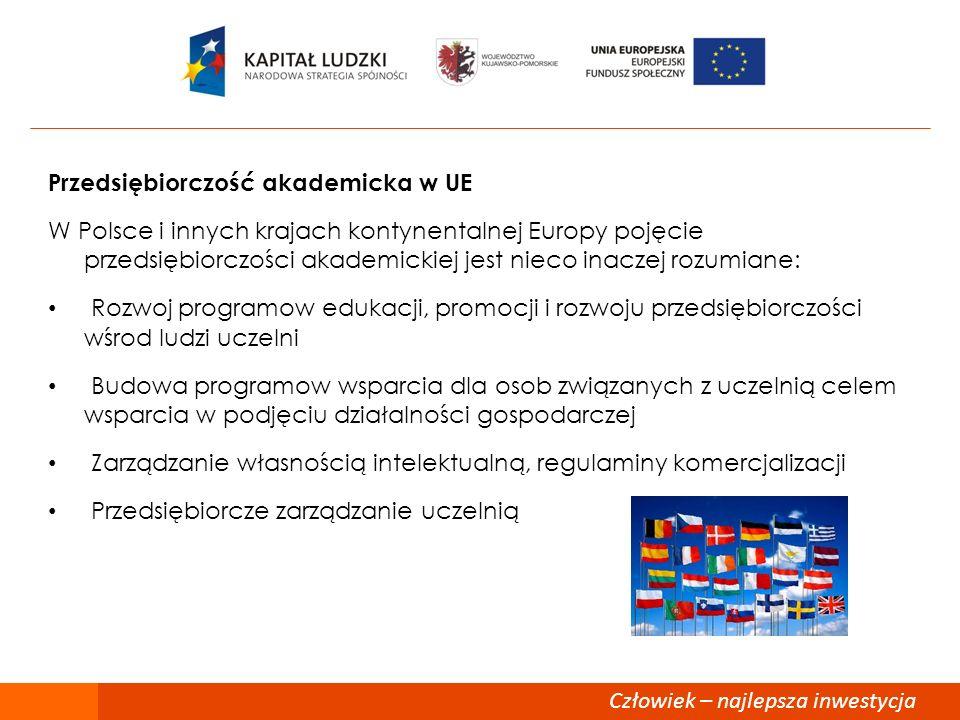 Człowiek – najlepsza inwestycja Przedsiębiorczość akademicka w UE W Polsce i innych krajach kontynentalnej Europy pojęcie przedsiębiorczości akademick