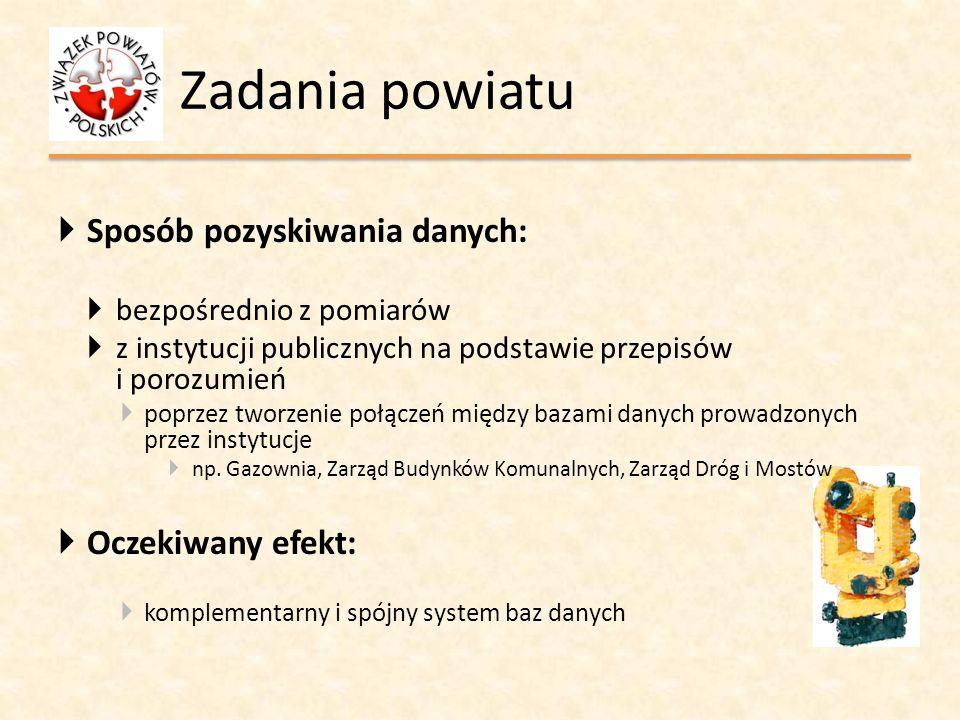 Zadania powiatu Sposób pozyskiwania danych: bezpośrednio z pomiarów z instytucji publicznych na podstawie przepisów i porozumień poprzez tworzenie połączeń między bazami danych prowadzonych przez instytucje np.