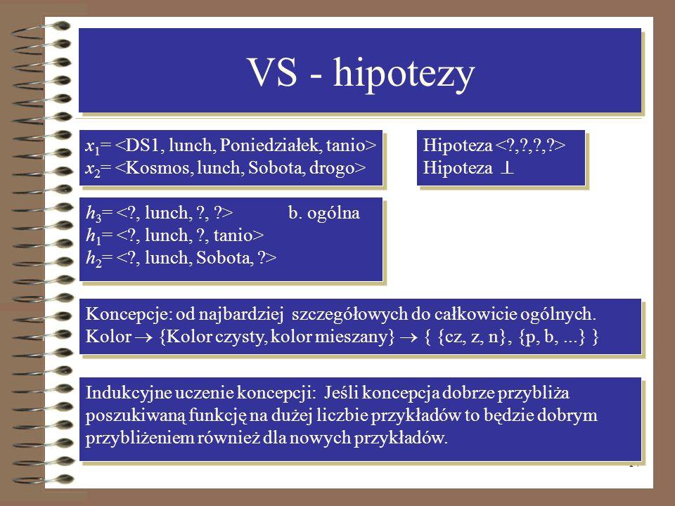 17 VS - hipotezy x 1 = x 2 = x 1 = x 2 = h 3 = b. ogólna h 1 = h 2 = h 3 = b. ogólna h 1 = h 2 = Hipoteza Koncepcje: od najbardziej szczegółowych do c