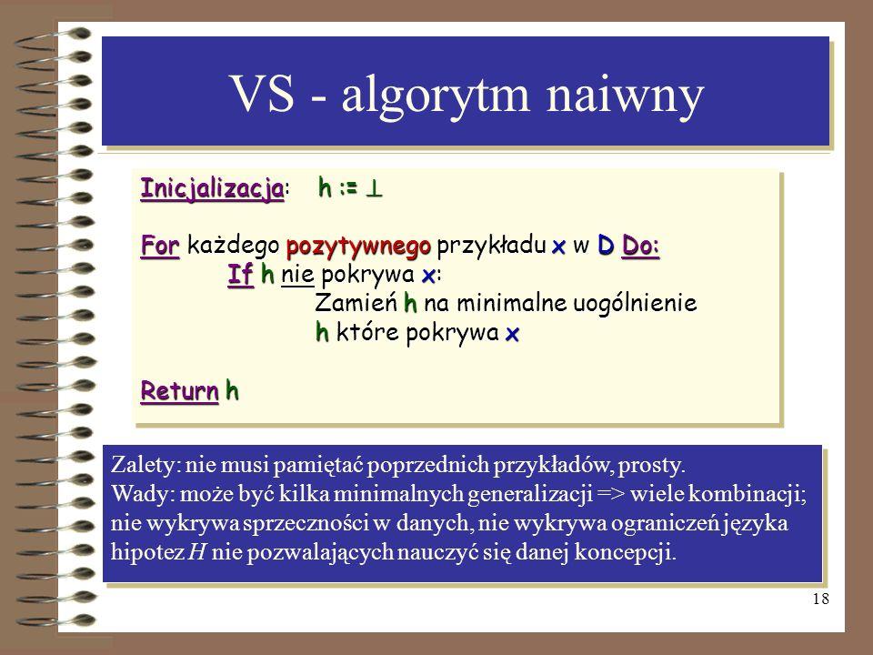 18 VS - algorytm naiwny Inicjalizacja: h := Inicjalizacja: h := For każdego pozytywnego przykładu x w D Do: If h nie pokrywa x: Zamień h na minimalne