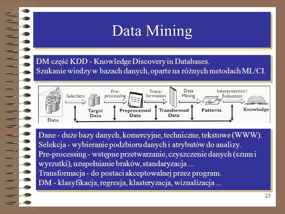 23 Data Mining DM część KDD - Knowledge Discovery in Databases. Szukanie wiedzy w bazach danych, oparte na różnych metodach ML/CI. DM część KDD - Know
