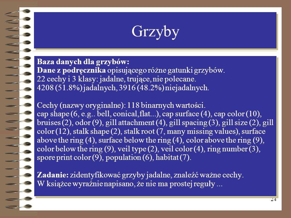 24 Grzyby Baza danych dla grzybów: Dane z podręcznika opisującego różne gatunki grzybów. 22 cechy i 3 klasy: jadalne, trujące, nie polecane. 4208 (51.