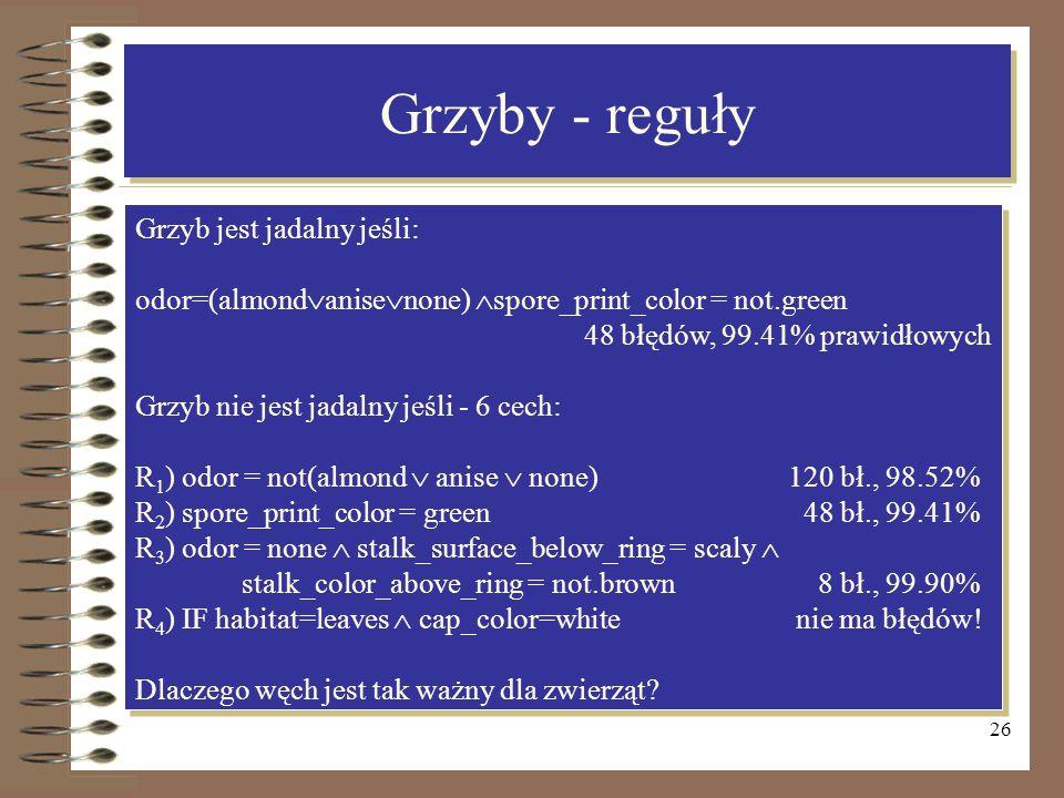 26 Grzyby - reguły Grzyb jest jadalny jeśli: odor=(almond anise none) spore_print_color = not.green 48 błędów, 99.41% prawidłowych Grzyb nie jest jada