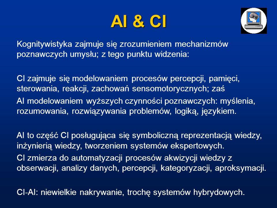 AI & CI Kognitywistyka zajmuje się zrozumieniem mechanizmów poznawczych umysłu; z tego punktu widzenia: CI zajmuje się modelowaniem procesów percepcji