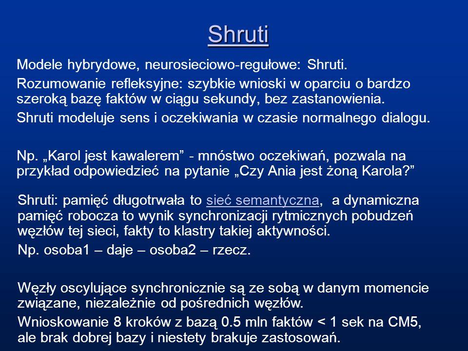 Shruti Modele hybrydowe, neurosieciowo-regułowe: Shruti. Rozumowanie refleksyjne: szybkie wnioski w oparciu o bardzo szeroką bazę faktów w ciągu sekun