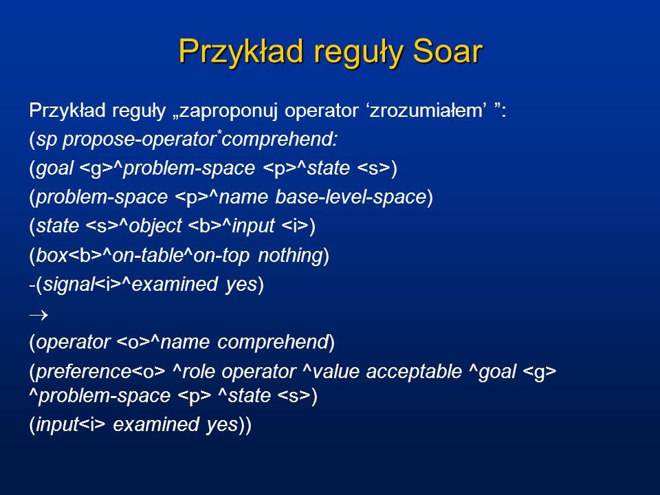 Przykład reguły Soar Zmienne w nawiasach <> atrybuty ^wartość.