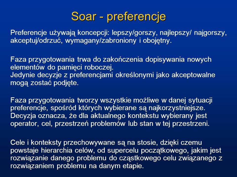 Soar - preferencje Preferencje używają koncepcji: lepszy/gorszy, najlepszy/ najgorszy, akceptuj/odrzuć, wymagany/zabroniony i obojętny. Faza przygotow
