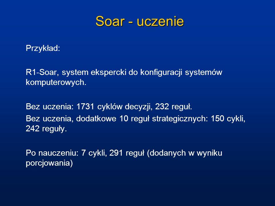 Soar - uczenie Przykład: R1-Soar, system ekspercki do konfiguracji systemów komputerowych. Bez uczenia: 1731 cyklów decyzji, 232 reguł. Bez uczenia, d