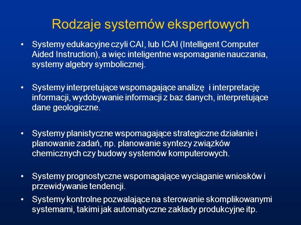 Rodzaje systemów ekspertowych Systemy edukacyjne czyli CAI, lub ICAI (Intelligent Computer Aided Instruction), a więc inteligentne wspomaganie nauczan