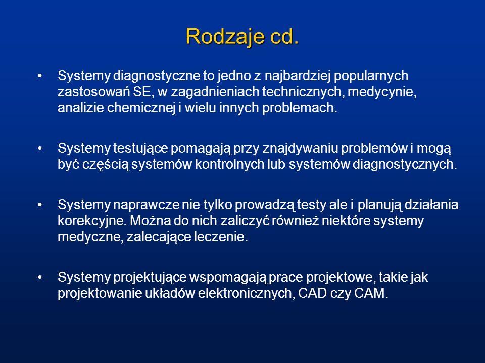 Rodzaje cd. Systemy diagnostyczne to jedno z najbardziej popularnych zastosowań SE, w zagadnieniach technicznych, medycynie, analizie chemicznej i wie