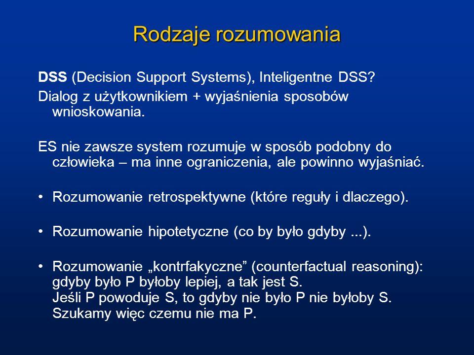 Rodzaje rozumowania DSS (Decision Support Systems), Inteligentne DSS? Dialog z użytkownikiem + wyjaśnienia sposobów wnioskowania. ES nie zawsze system