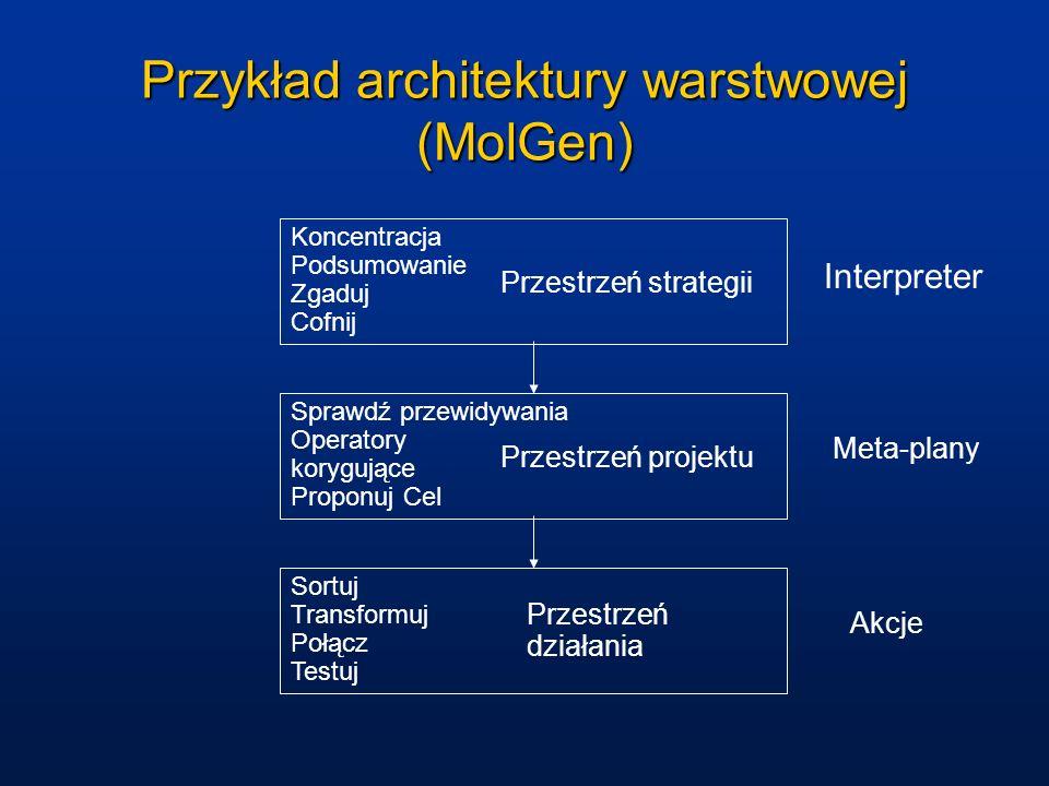 Przykład architektury warstwowej (MolGen) Interpreter Koncentracja Podsumowanie Zgaduj Cofnij Przestrzeń strategii Sprawdź przewidywania Operatory kor