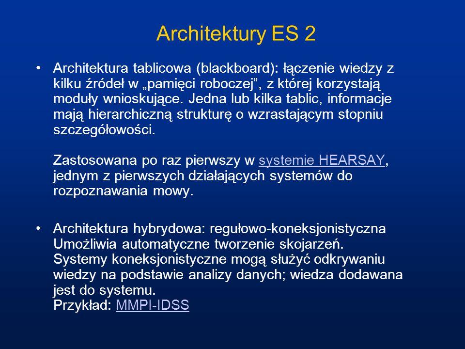 Architektury ES 2 Architektura tablicowa (blackboard): łączenie wiedzy z kilku źródeł w pamięci roboczej, z której korzystają moduły wnioskujące. Jedn