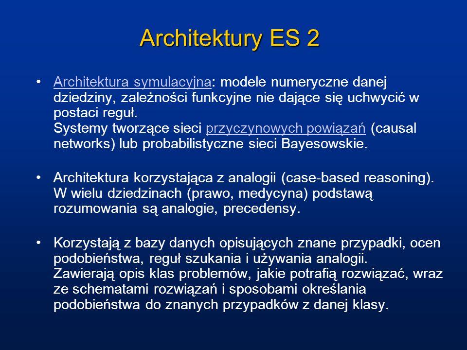 Architektury ES 2 Architektura symulacyjna: modele numeryczne danej dziedziny, zależności funkcyjne nie dające się uchwycić w postaci reguł. Systemy t
