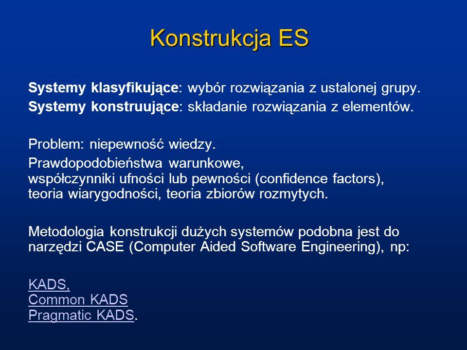 Konstrukcja ES Systemy klasyfikujące: wybór rozwiązania z ustalonej grupy. Systemy konstruujące: składanie rozwiązania z elementów. Problem: niepewnoś
