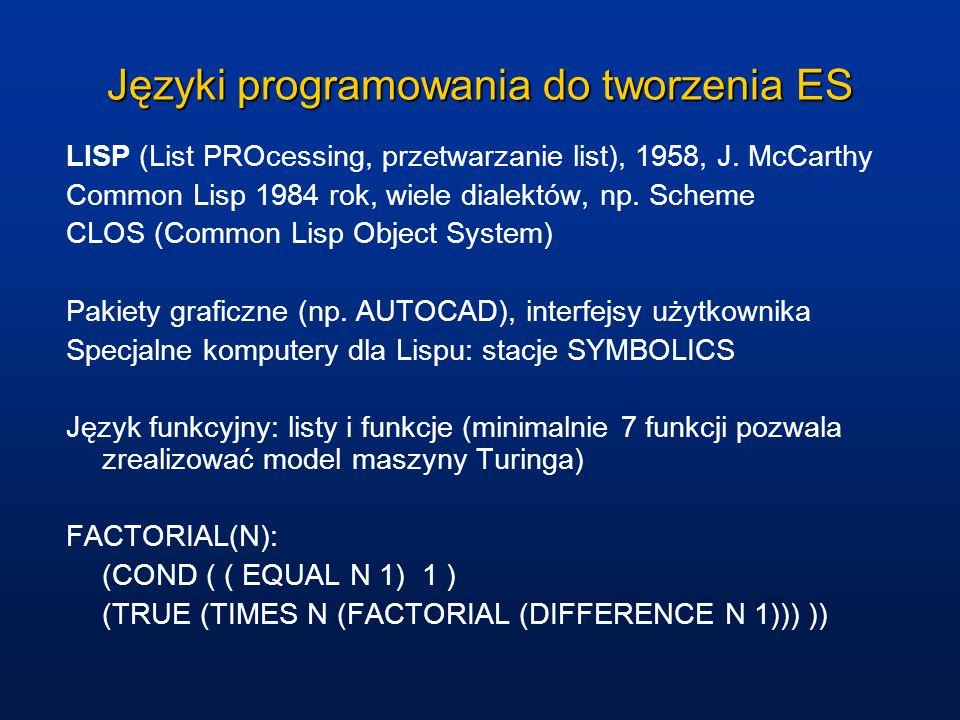 Języki programowania do tworzenia ES LISP (List PROcessing, przetwarzanie list), 1958, J. McCarthy Common Lisp 1984 rok, wiele dialektów, np. Scheme C