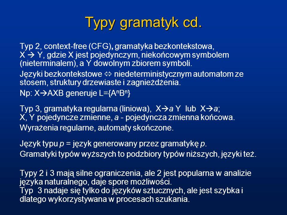 Typy gramatyk cd. Typ 2, context-free (CFG), gramatyka bezkontekstowa, X Y, gdzie X jest pojedynczym, niekońcowym symbolem (nieterminalem), a Y dowoln