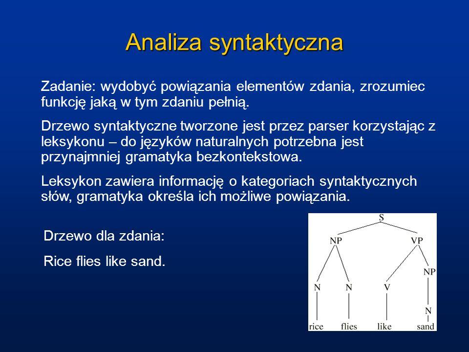 Analiza syntaktyczna Zadanie: wydobyć powiązania elementów zdania, zrozumiec funkcję jaką w tym zdaniu pełnią. Drzewo syntaktyczne tworzone jest przez