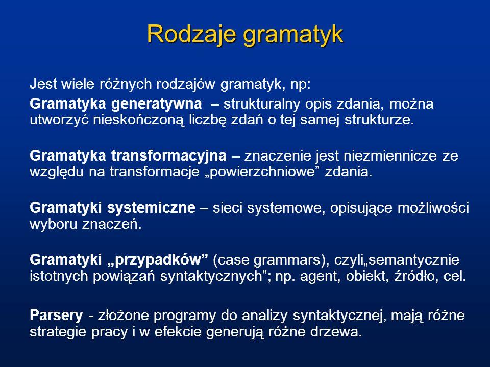 Rodzaje gramatyk Jest wiele różnych rodzajów gramatyk, np: Gramatyka generatywna – strukturalny opis zdania, można utworzyć nieskończoną liczbę zdań o