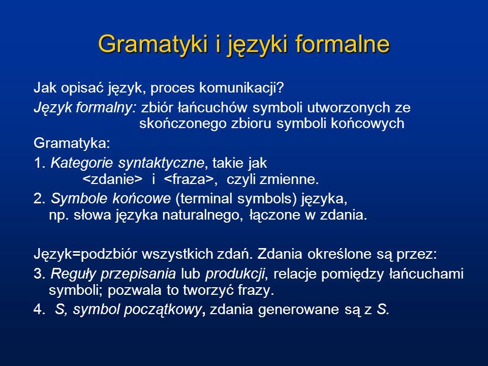 Gramatyki i języki formalne Jak opisać język, proces komunikacji? Język formalny: zbiór łańcuchów symboli utworzonych ze skończonego zbioru symboli ko