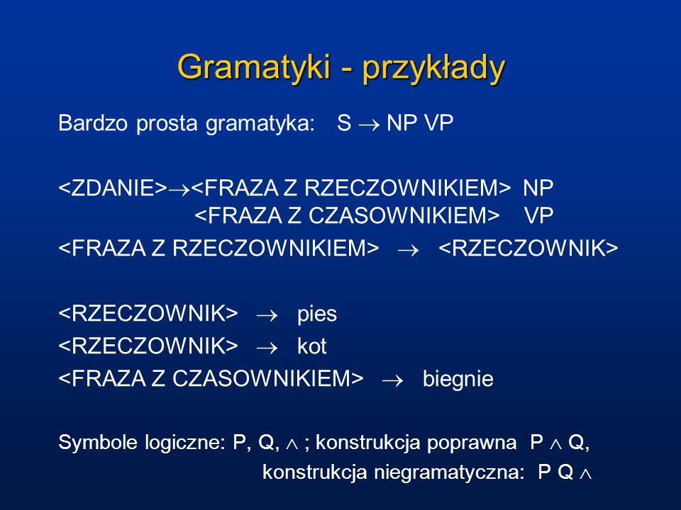 Typy gramatyk (Chomsky 1957) 4 typy gramatyk, od ogólnych do coraz bardziej ograniczonych, rozpoznawalne przez automaty różnego typu: Typ 0, recursively enumerable, czyli rekurencyjnie przeliczalna, najbardziej ogólna, nie ma ograniczeń co do reguł przepisania, X Y dla dowolnych ciągów X, Y, generuje wszystkie języki formalne rozpoznawalne przez maszyny Turinga.recursively enumerable Typ 1, context-sensitive, czyli gramatyka kontekstowa, ma reguły przepisania typu aXb aYb, gdzie X jest symbolem nieterminalnym, a, b, Y są dowolnymi ciągami symboli terminalnych i nieterminalnych, Y jest ciągiem niepustym.