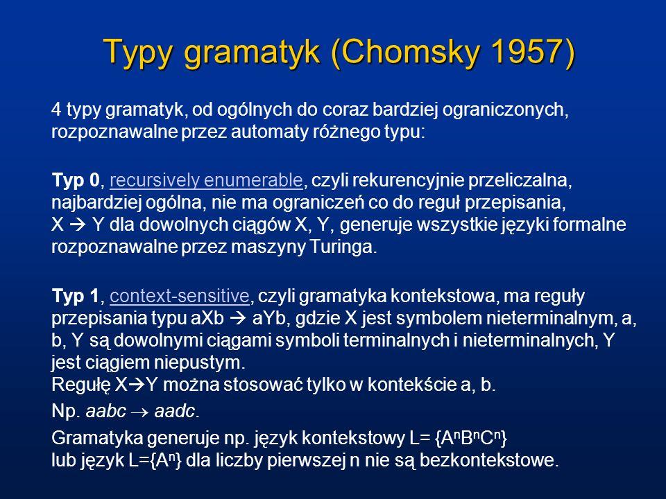 Typy gramatyk (Chomsky 1957) 4 typy gramatyk, od ogólnych do coraz bardziej ograniczonych, rozpoznawalne przez automaty różnego typu: Typ 0, recursive