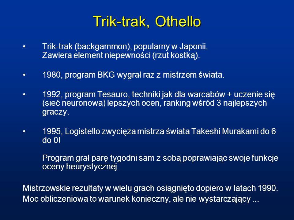 Trik-trak, Othello Trik-trak (backgammon), popularny w Japonii.
