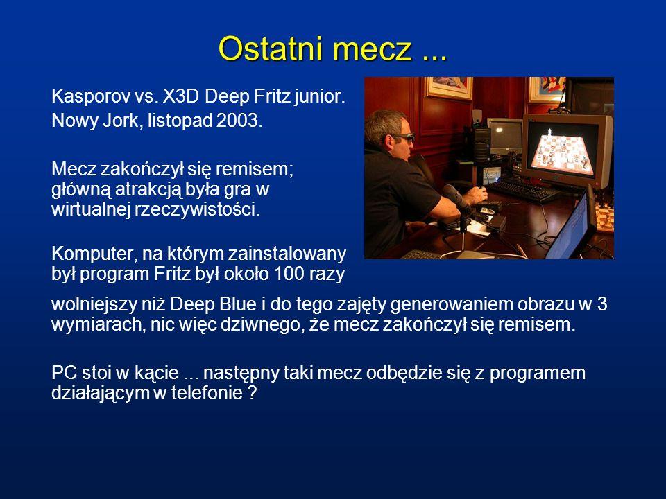 Ostatni mecz...Kasporov vs. X3D Deep Fritz junior.