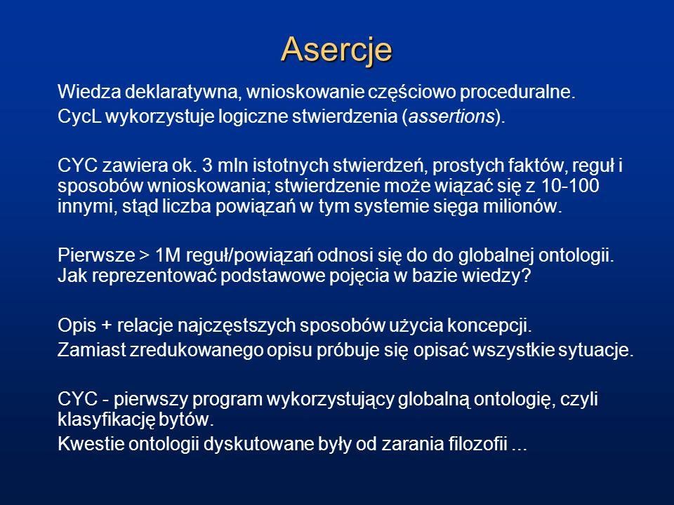 Asercje Wiedza deklaratywna, wnioskowanie częściowo proceduralne. CycL wykorzystuje logiczne stwierdzenia (assertions). CYC zawiera ok. 3 mln istotnyc