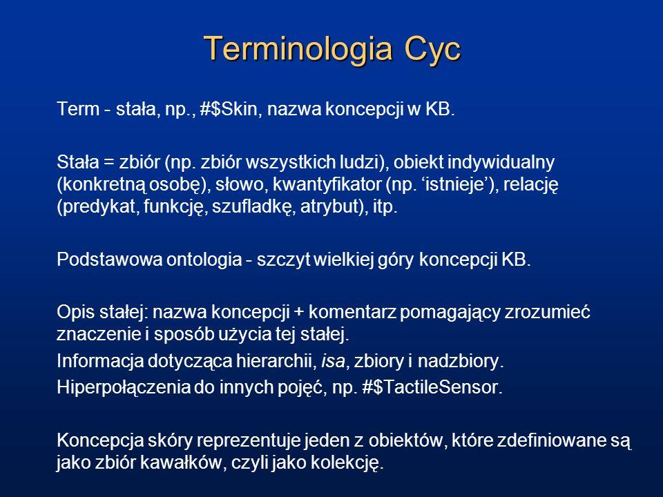 Terminologia Cyc Term - stała, np., #$Skin, nazwa koncepcji w KB. Stała = zbiór (np. zbiór wszystkich ludzi), obiekt indywidualny (konkretną osobę), s