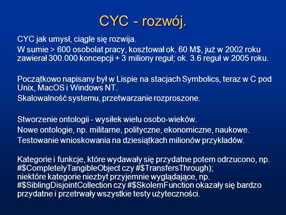 CYC - rozwój. CYC jak umysł, ciągle się rozwija. W sumie > 600 osobolat pracy, kosztował ok. 60 M$, już w 2002 roku zawierał 300.000 koncepcji + 3 mil