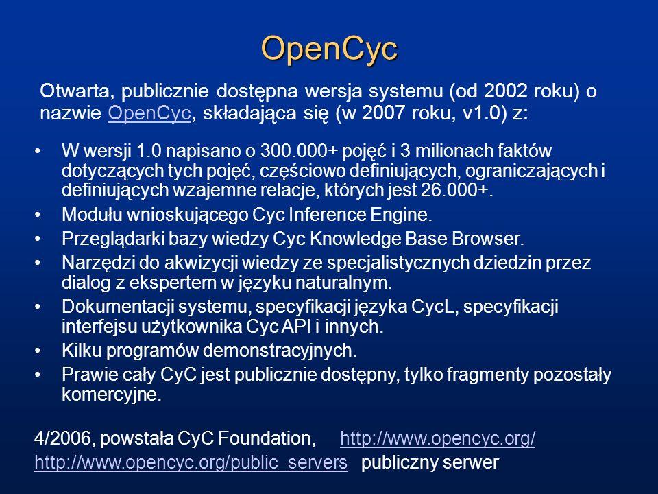 OpenCyc Otwarta, publicznie dostępna wersja systemu (od 2002 roku) o nazwie OpenCyc, składająca się (w 2007 roku, v1.0) z:OpenCyc W wersji 1.0 napisan