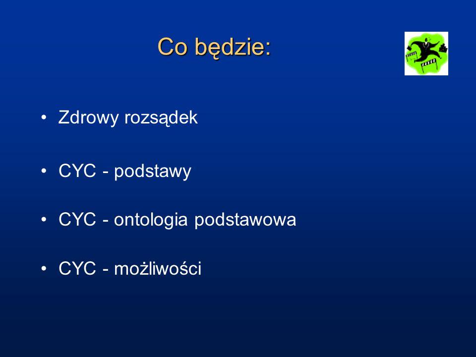 Co będzie: Zdrowy rozsądek CYC - podstawy CYC - ontologia podstawowa CYC - możliwości