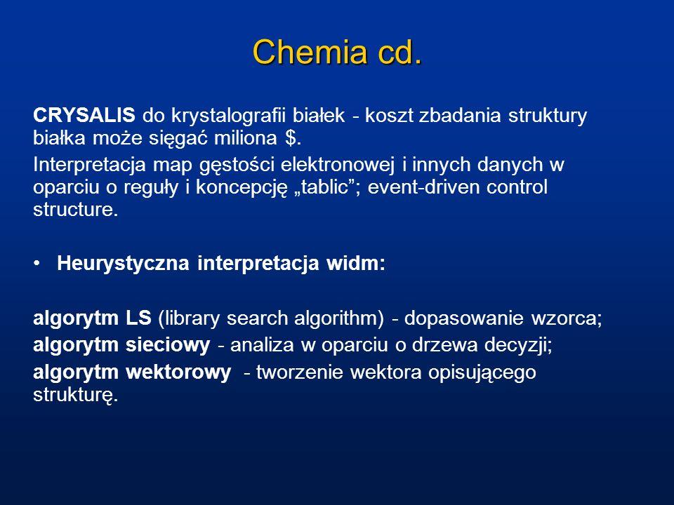 Chemia cd. CRYSALIS do krystalografii białek - koszt zbadania struktury białka może sięgać miliona $. Interpretacja map gęstości elektronowej i innych