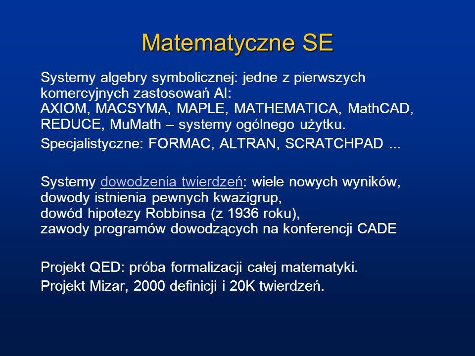 Matematyczne SE Systemy algebry symbolicznej: jedne z pierwszych komercyjnych zastosowań AI: AXIOM, MACSYMA, MAPLE, MATHEMATICA, MathCAD, REDUCE, MuMa