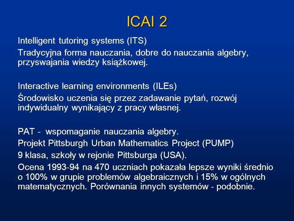 ICAI 2 Intelligent tutoring systems (ITS) Tradycyjna forma nauczania, dobre do nauczania algebry, przyswajania wiedzy książkowej. Interactive learning