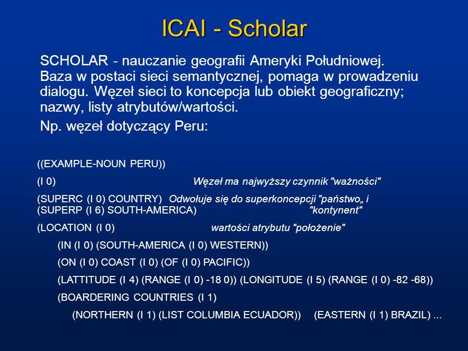 ICAI - Scholar SCHOLAR - nauczanie geografii Ameryki Południowej. Baza w postaci sieci semantycznej, pomaga w prowadzeniu dialogu. Węzeł sieci to konc
