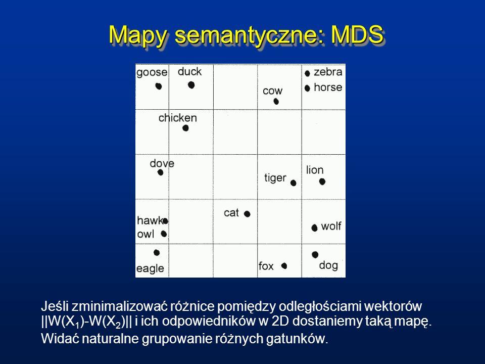 Mapy semantyczne: MDS Jeśli zminimalizować różnice pomiędzy odległościami wektorów ||W(X 1 )-W(X 2 )|| i ich odpowiedników w 2D dostaniemy taką mapę.